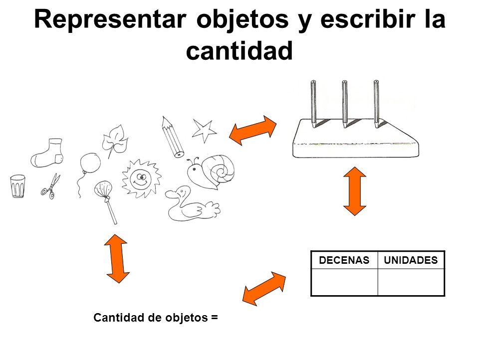 Representar objetos y escribir la cantidad Cantidad de objetos = DECENASUNIDADES