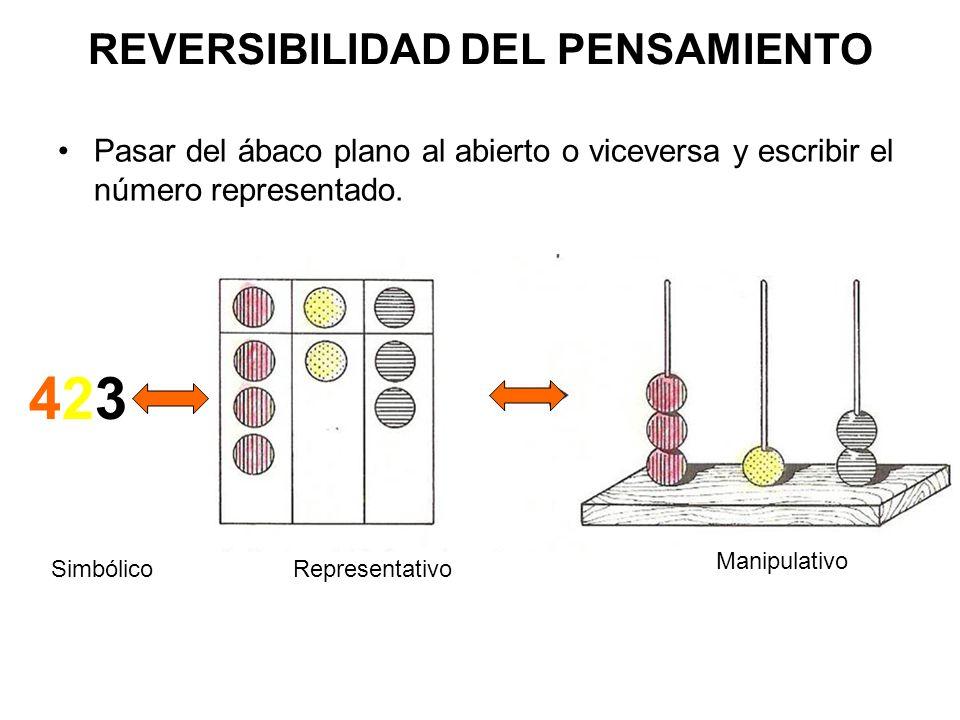 REVERSIBILIDAD DEL PENSAMIENTO Pasar del ábaco plano al abierto o viceversa y escribir el número representado.