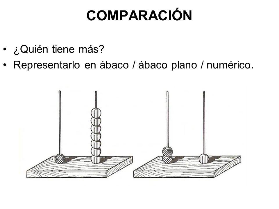 COMPARACIÓN ¿Quién tiene más Representarlo en ábaco / ábaco plano / numérico.