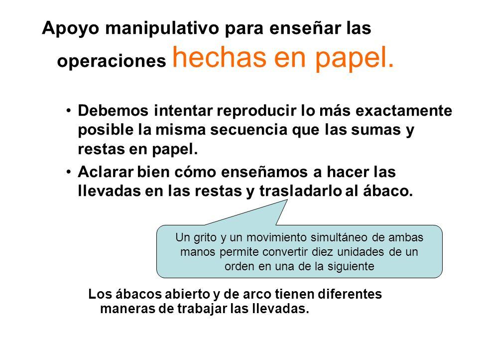 Apoyo manipulativo para enseñar las operaciones hechas en papel.