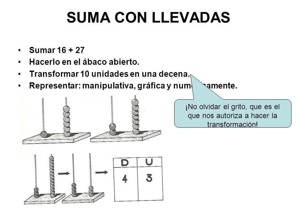 SUMA CON LLEVADAS Sumar 16 + 27 Hacerlo en el ábaco abierto.