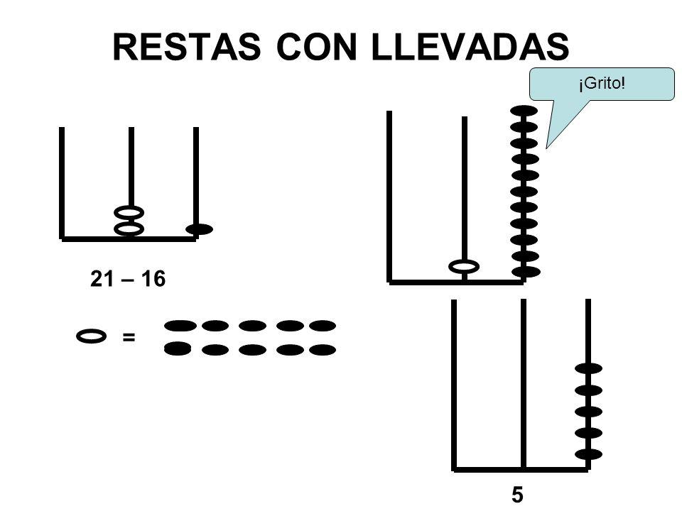 RESTAS CON LLEVADAS 21 – 16 = 5 ¡Grito!