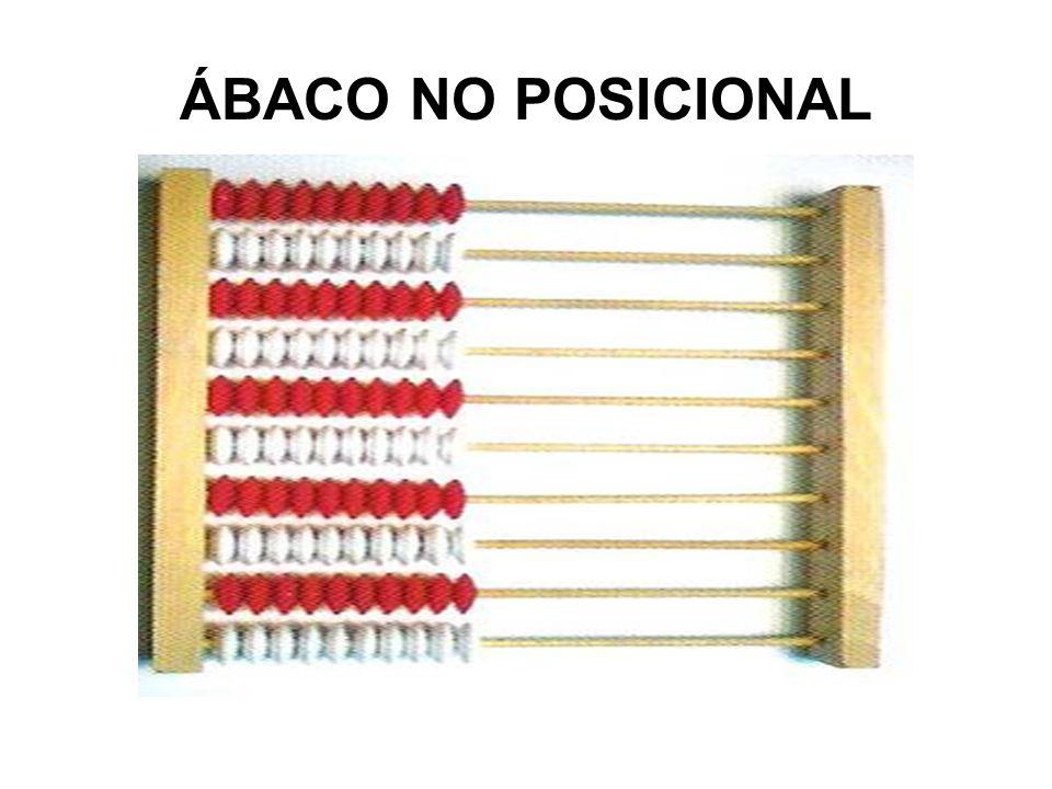 ÁBACO NO POSICIONAL
