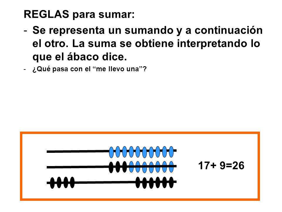 REGLAS para sumar: -Se representa un sumando y a continuación el otro.