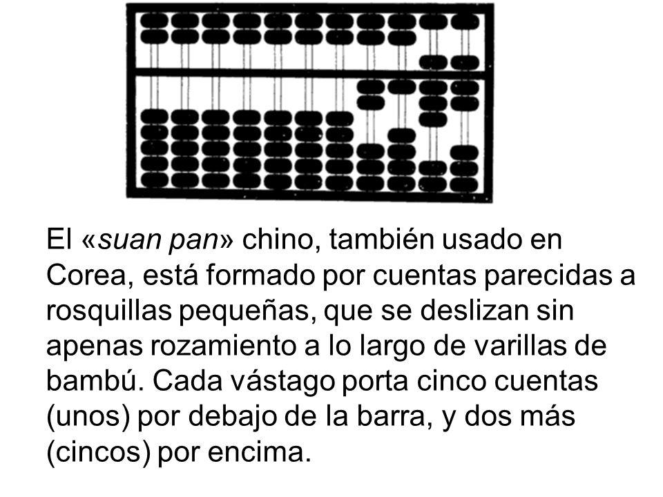 El «suan pan» chino, también usado en Corea, está formado por cuentas parecidas a rosquillas pequeñas, que se deslizan sin apenas rozamiento a lo largo de varillas de bambú.