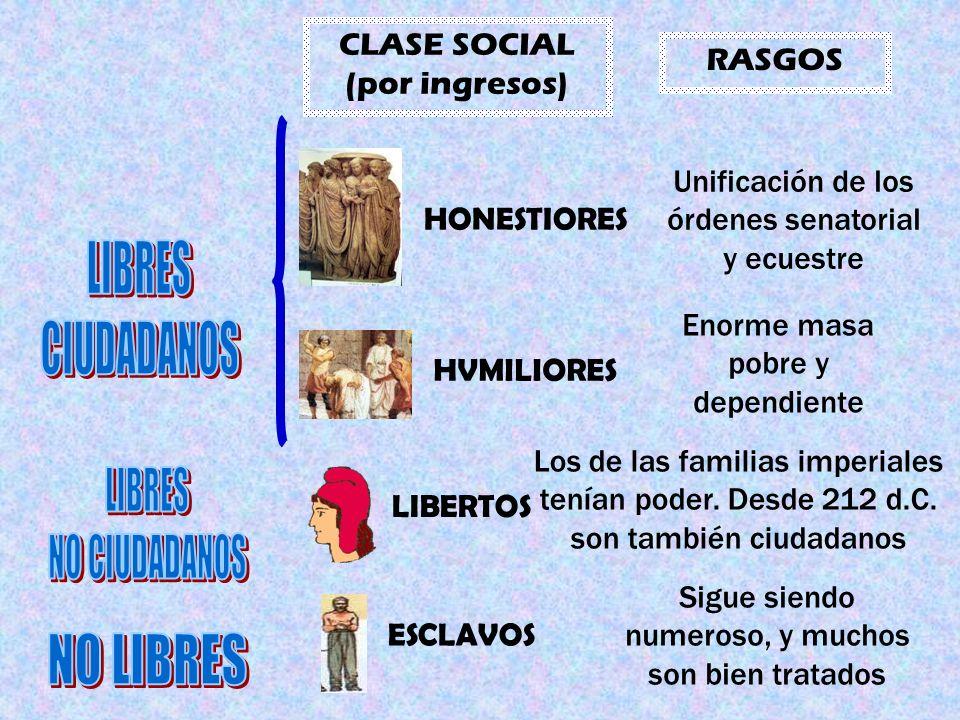 CLASE SOCIAL (por ingresos) RASGOS HONESTIORES HVMILIORES LIBERTOS Unificación de los órdenes senatorial y ecuestre Enorme masa pobre y dependiente Los de las familias imperiales tenían poder.