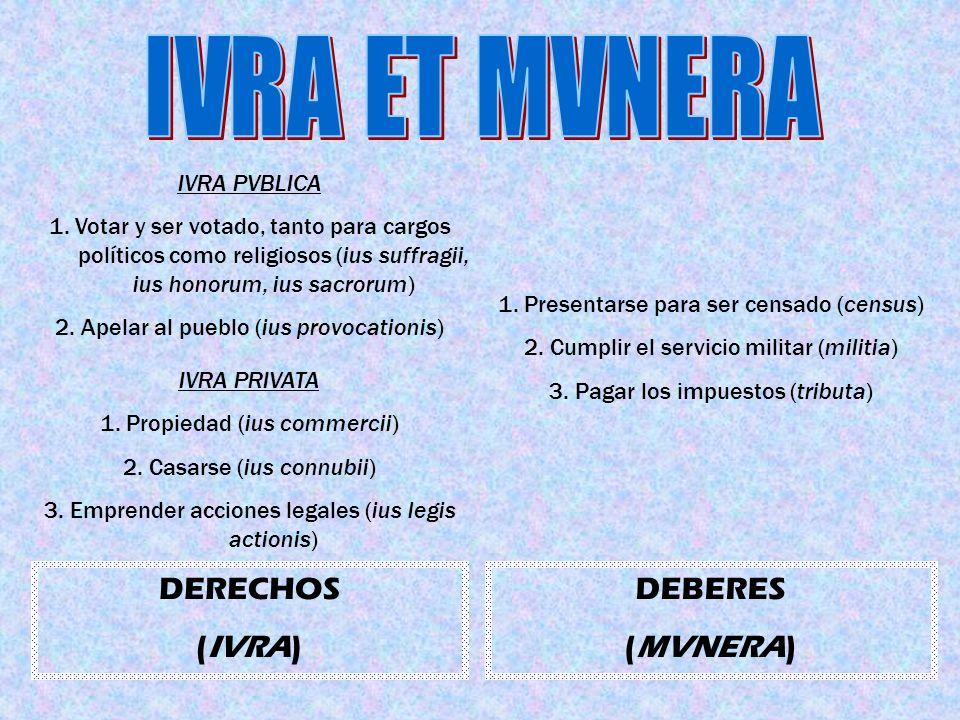 DERECHOS (IVRA) DEBERES (MVNERA) IVRA PVBLICA 1.