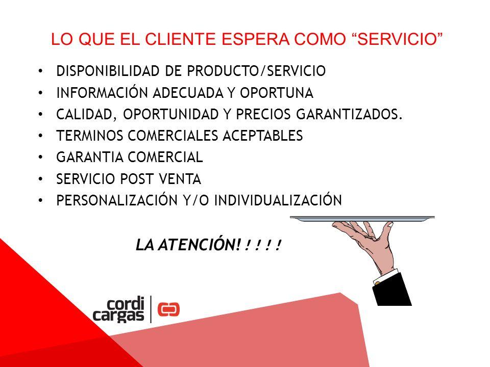 LO QUE EL CLIENTE ESPERA COMO SERVICIO DISPONIBILIDAD DE PRODUCTO/SERVICIO INFORMACIÓN ADECUADA Y OPORTUNA CALIDAD, OPORTUNIDAD Y PRECIOS GARANTIZADOS.