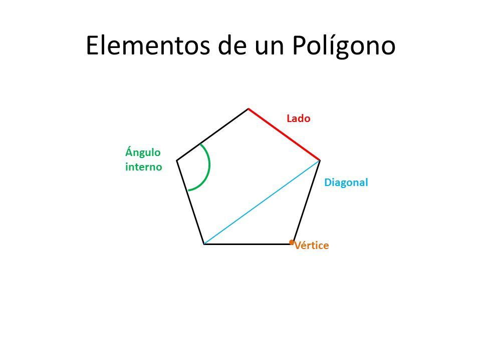 Elementos de un Polígono Lado Ángulo interno Vértice Diagonal