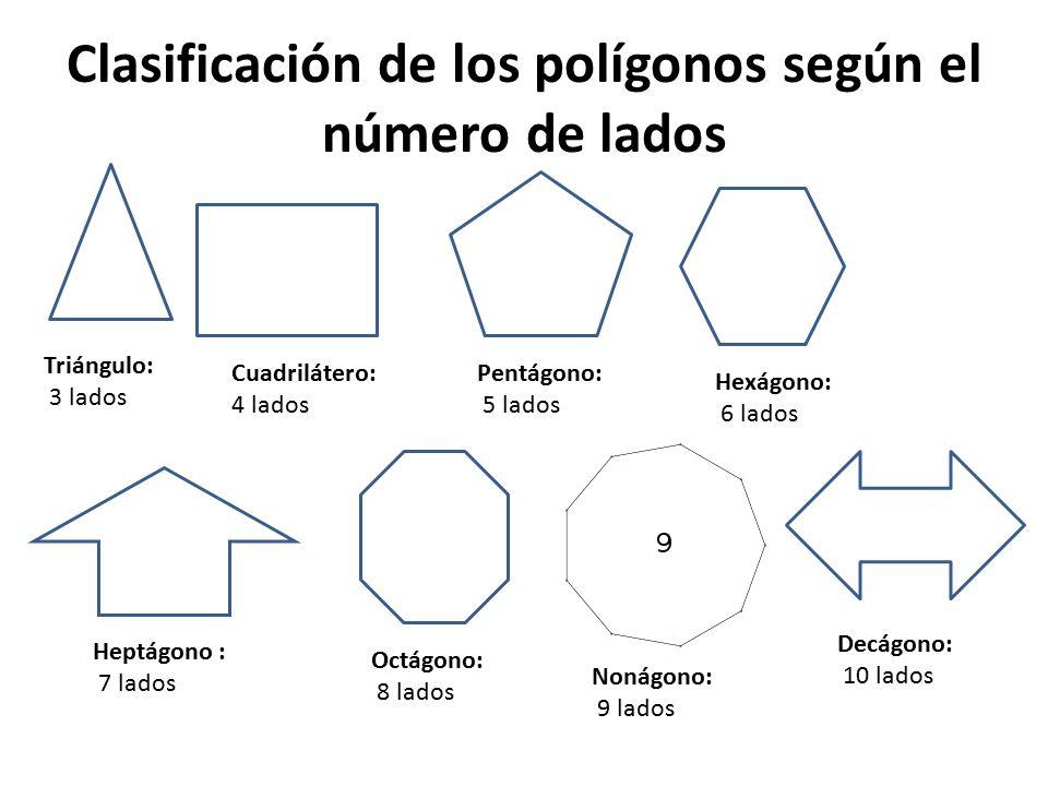 Clasificación de los polígonos según el número de lados Triángulo: 3 lados Cuadrilátero: 4 lados Pentágono: 5 lados Hexágono: 6 lados Heptágono : 7 la