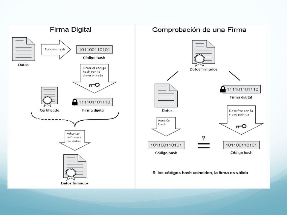 Aspectos generales y comparados de la Ley de Comercio Electrónico ...