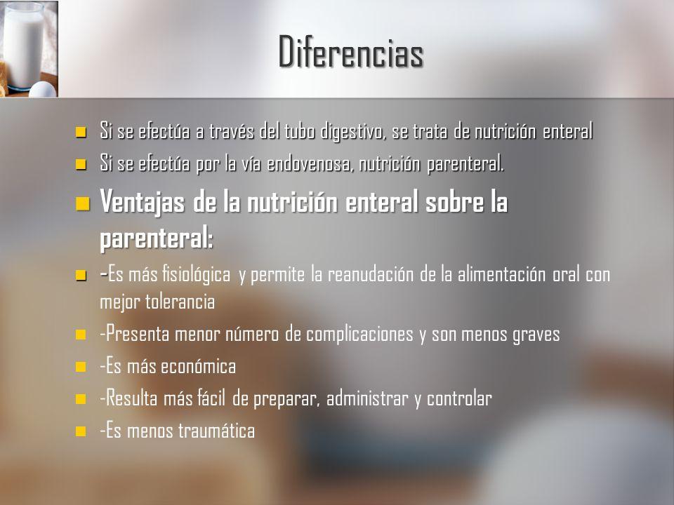 Diferencias Si se efectúa a través del tubo digestivo, se trata de nutrición enteral Si se efectúa a través del tubo digestivo, se trata de nutrición enteral Si se efectúa por la vía endovenosa, nutrición parenteral.