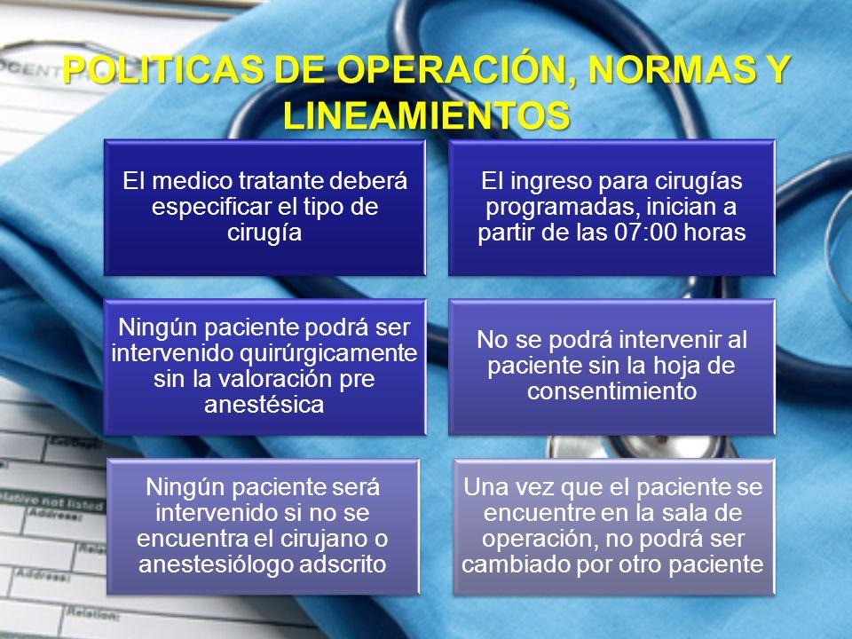 POLITICAS DE OPERACIÓN, NORMAS Y LINEAMIENTOS El medico tratante deberá especificar el tipo de cirugía El ingreso para cirugías programadas, inician a