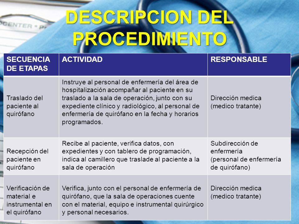 DESCRIPCION DEL PROCEDIMIENTO SECUENCIA DE ETAPAS ACTIVIDADRESPONSABLE Traslado del paciente al quirófano Instruye al personal de enfermería del área