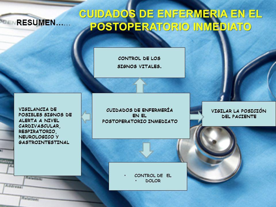 CONTROL DE EL DOLOR CUIDADOS DE ENFERMERÍA EN EL POSTOPERATORIO INMEDIATO CONTROL DE LOS SIGNOS VITALES.