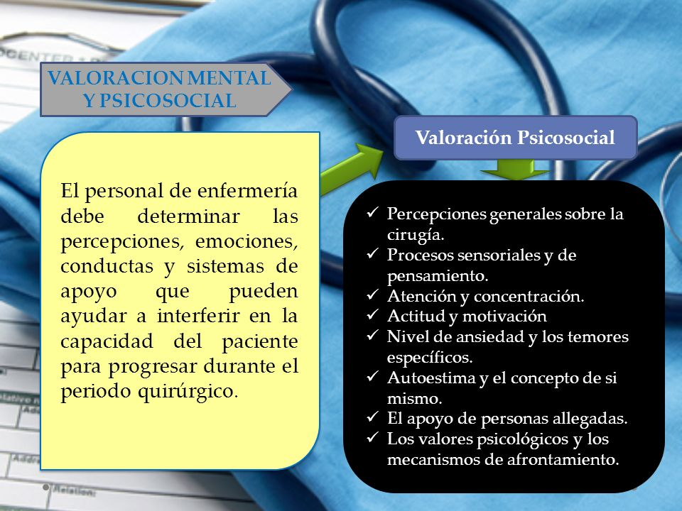 VALORACION MENTAL Y PSICOSOCIAL El personal de enfermería debe determinar las percepciones, emociones, conductas y sistemas de apoyo que pueden ayudar a interferir en la capacidad del paciente para progresar durante el periodo quirúrgico.