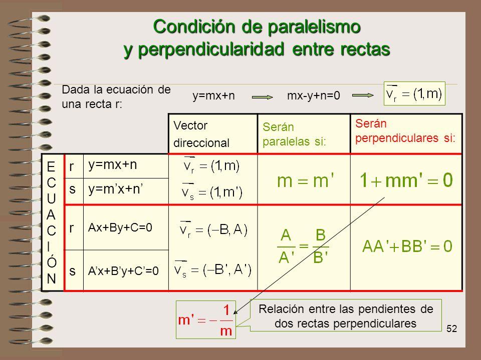 condiciones de paralelismo y perpendicularidad pdf