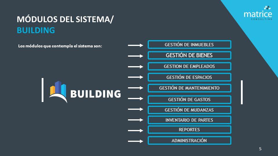 Los módulos que contempla el sistema son: GESTIÓN DE INMUEBLES GESTIÓN DE BIENES GESTION DE EMPLEADOS GESTIÓN DE ESPACIOS GESTIÓN DE MANTENIMIENTO GESTIÓN DE GASTOS GESTIÓN DE MUDANZAS INVENTARIO DE PARTES REPORTES ADMINISTRACIÓN MÓDULOS DEL SISTEMA/ BUILDING 5