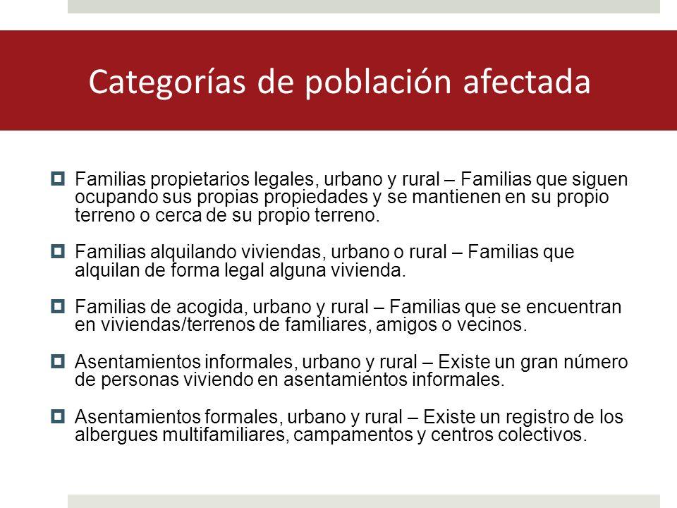 Categorías de población afectada  Familias propietarios legales, urbano y rural – Familias que siguen ocupando sus propias propiedades y se mantienen en su propio terreno o cerca de su propio terreno.
