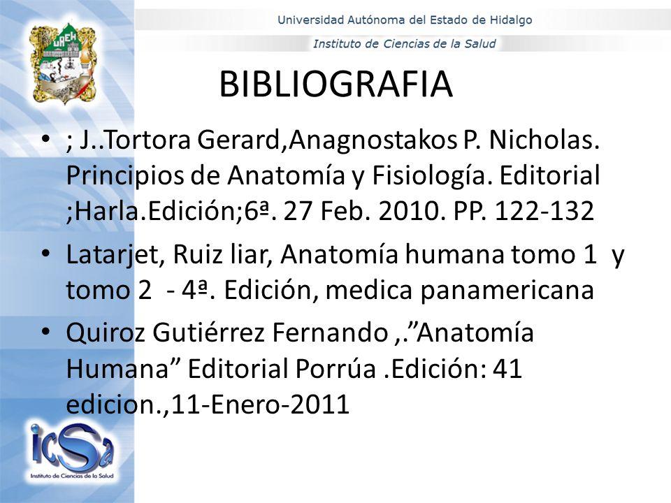 BIBLIOGRAFIA ; J..Tortora Gerard,Anagnostakos P. Nicholas. Principios de Anatomía y Fisiología. Editorial ;Harla.Edición;6ª. 27 Feb. 2010. PP. 122-132