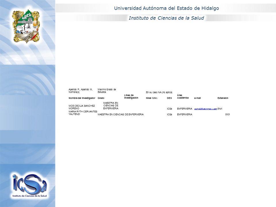 Apellido P., Apellido M, Nombre(s) Maximo Grado de EstudiosEn su caso NA (no aplica) Nombre del investigadorGrado Linea de InvestigaciónNivel S.N.I.DE