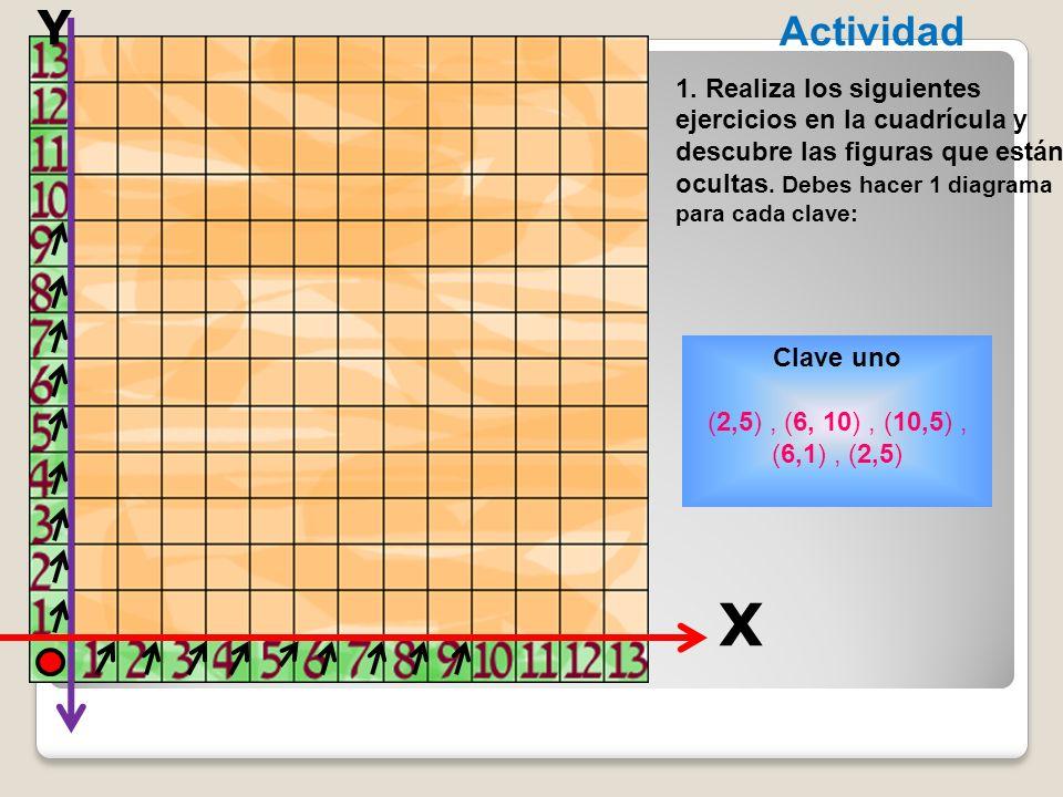 Clave uno (2,5), (6, 10), (10,5), (6,1), (2,5) Actividad 1. Realiza los siguientes ejercicios en la cuadrícula y descubre las figuras que están oculta