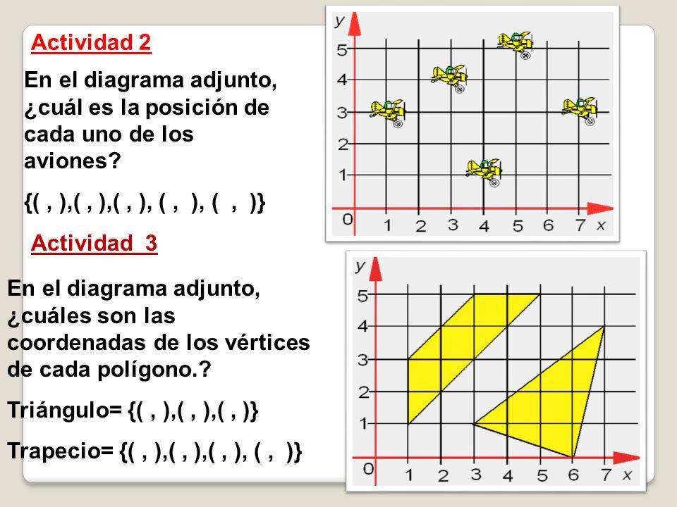 En el diagrama adjunto, ¿cuál es la posición de cada uno de los aviones? {(, ),(, ),(, ), (, ), (, )} En el diagrama adjunto, ¿cuáles son las coordena