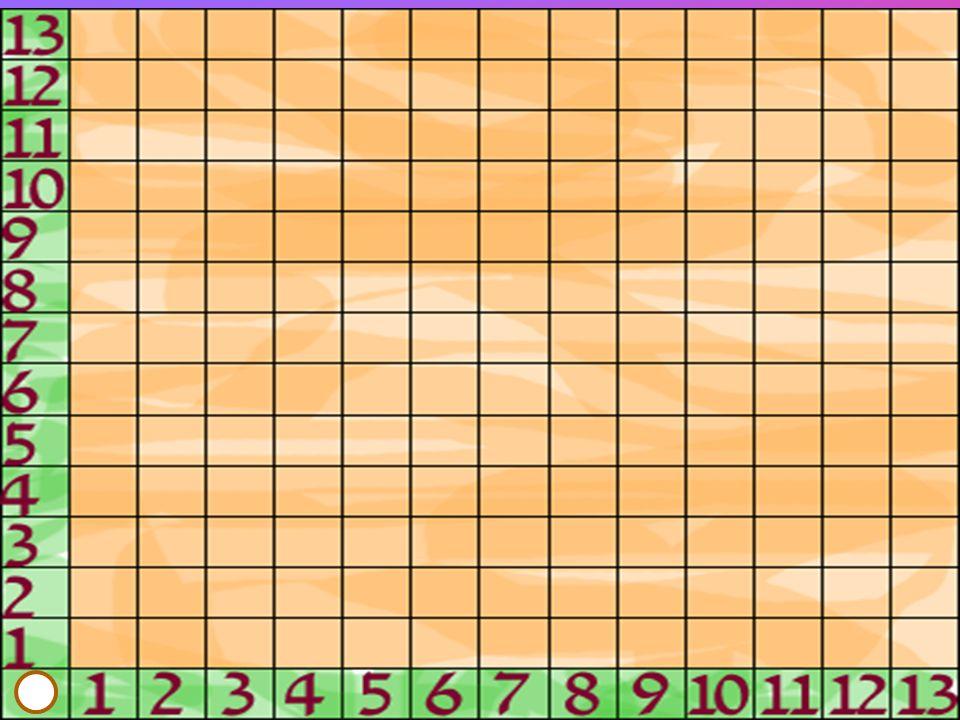 Luego nos explicó: Lo que he hecho es numerar todas las columnas y todos los renglones de la hoja cuadriculada.