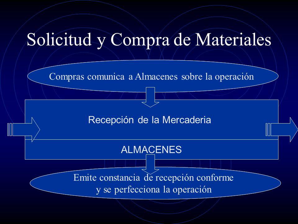 Solicitud y Compra de Materiales Recepción de la Mercaderia ALMACENES Compras comunica a Almacenes sobre la operación Emite constancia de recepción co