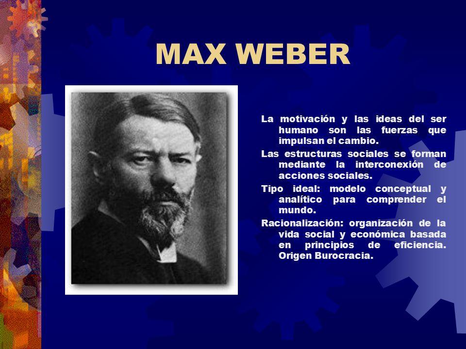 MAX WEBER La motivación y las ideas del ser humano son las fuerzas que impulsan el cambio.