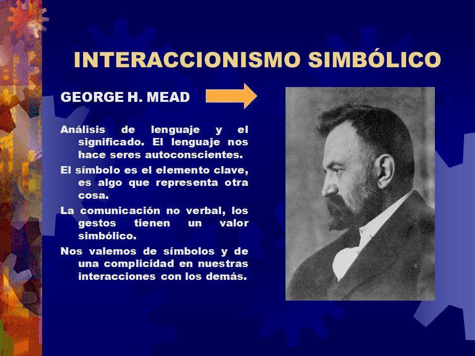 INTERACCIONISMO SIMBÓLICO GEORGE H. MEAD Análisis de lenguaje y el significado.