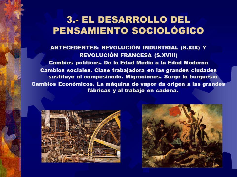 3.- EL DESARROLLO DEL PENSAMIENTO SOCIOLÓGICO ANTECEDENTES: REVOLUCIÓN INDUSTRIAL (S.XIX) Y REVOLUCIÓN FRANCESA (S.XVIII) Cambios políticos.