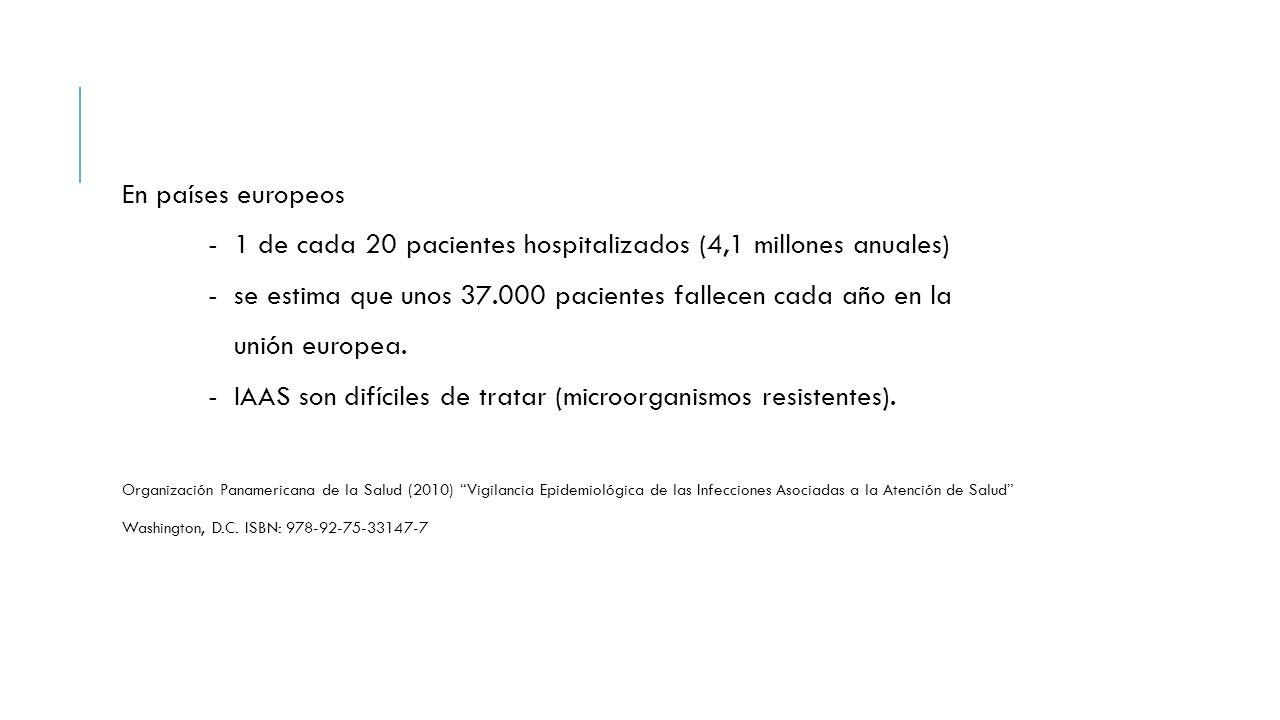 En países europeos - 1 de cada 20 pacientes hospitalizados (4,1 millones anuales) - se estima que unos 37.000 pacientes fallecen cada año en la unión