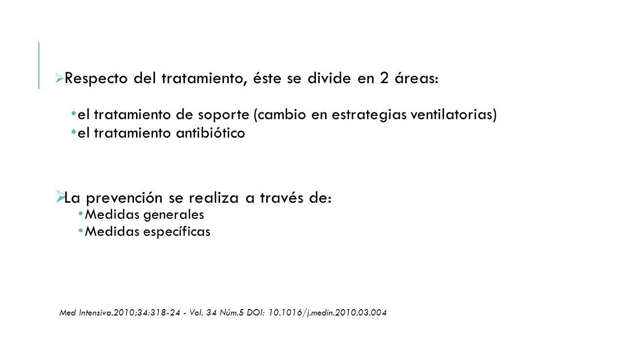  Respecto del tratamiento, éste se divide en 2 áreas: el tratamiento de soporte (cambio en estrategias ventilatorias) el tratamiento antibiótico  La