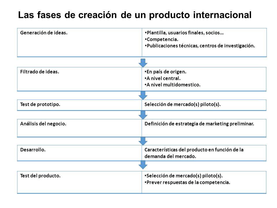 COLEGIO NACIONAL POMASQUI BACHILLERATO INTERNACIONAL ppt descargar