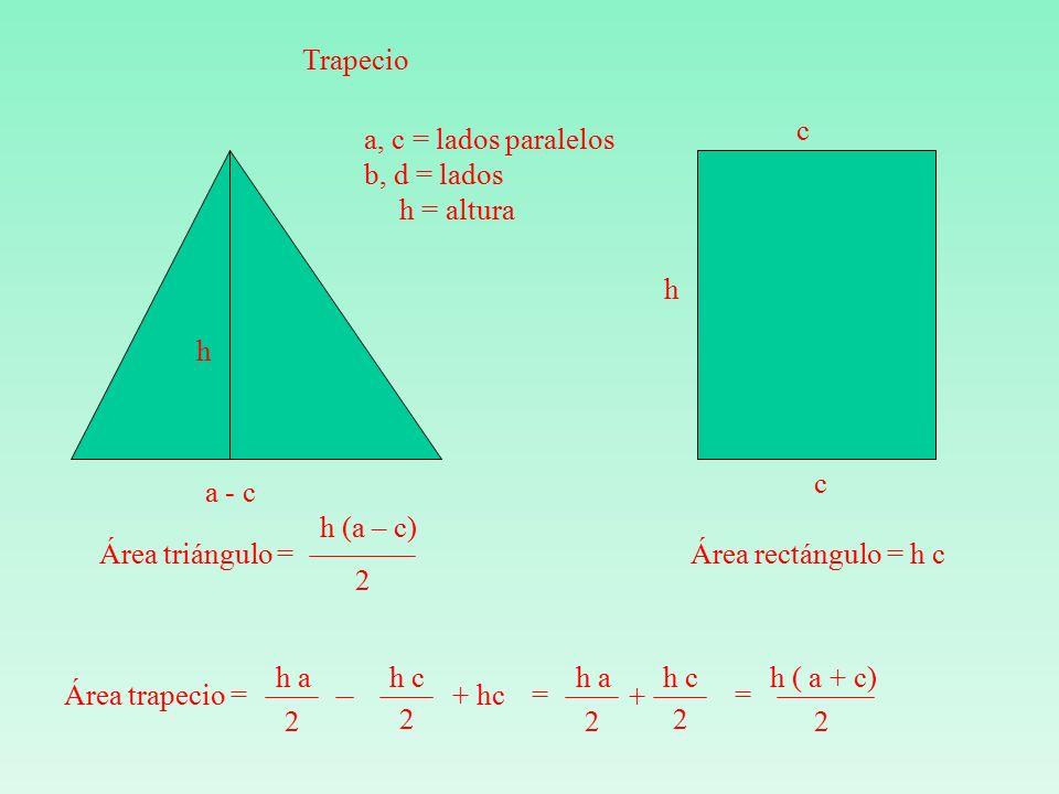 a, c = lados paralelos b, d = lados h = altura a - c c h h c Área rectángulo = h c h (a – c) 2 Área triángulo = Área trapecio = h a h c 2 2 + hc= h a h c 2 2 + = h ( a + c) 2