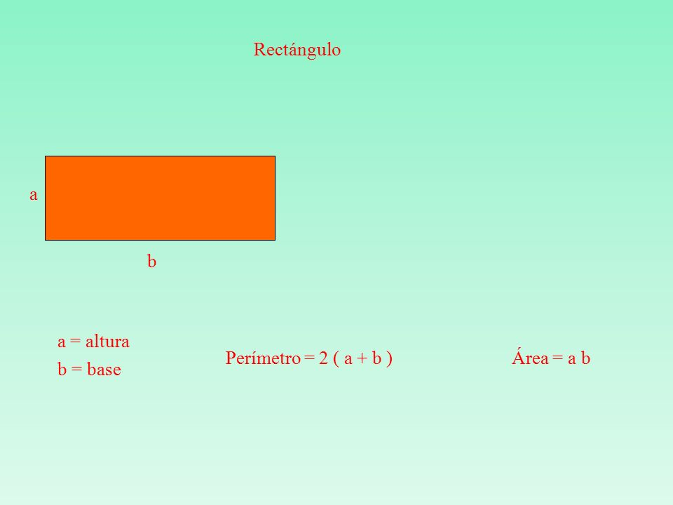 a b a = altura b = base Perímetro = 2 ( a + b )Área = a b Rectángulo