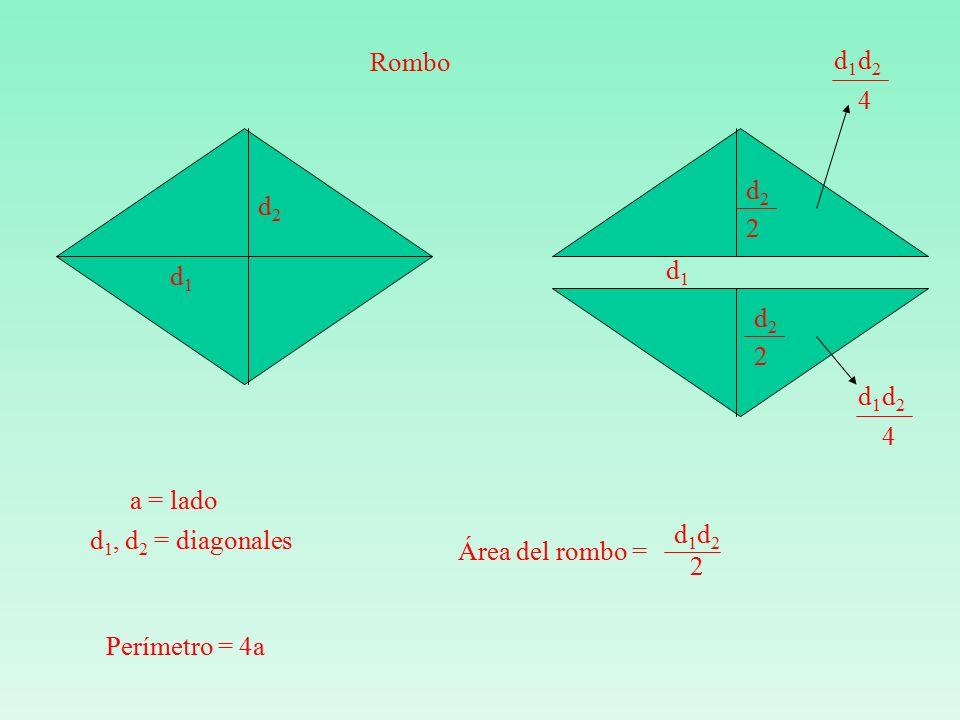 Rombo a = lado d 1, d 2 = diagonales Perímetro = 4a Área del rombo = d1d2d1d2 2 d1d1 d2d2 d2d2 4 d1d1 d2d2 4 d1d1 d2d2 2 d2d2 2 d1d1