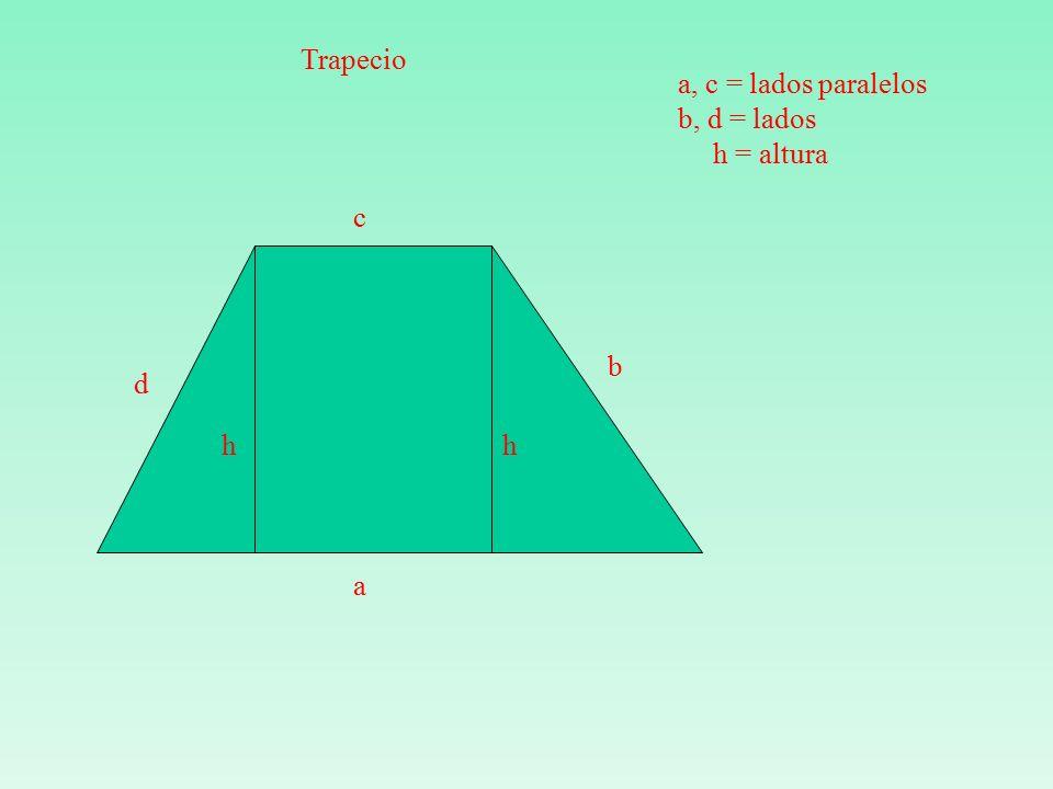 Trapecio a, c = lados paralelos b, d = lados h = altura a b c d hh