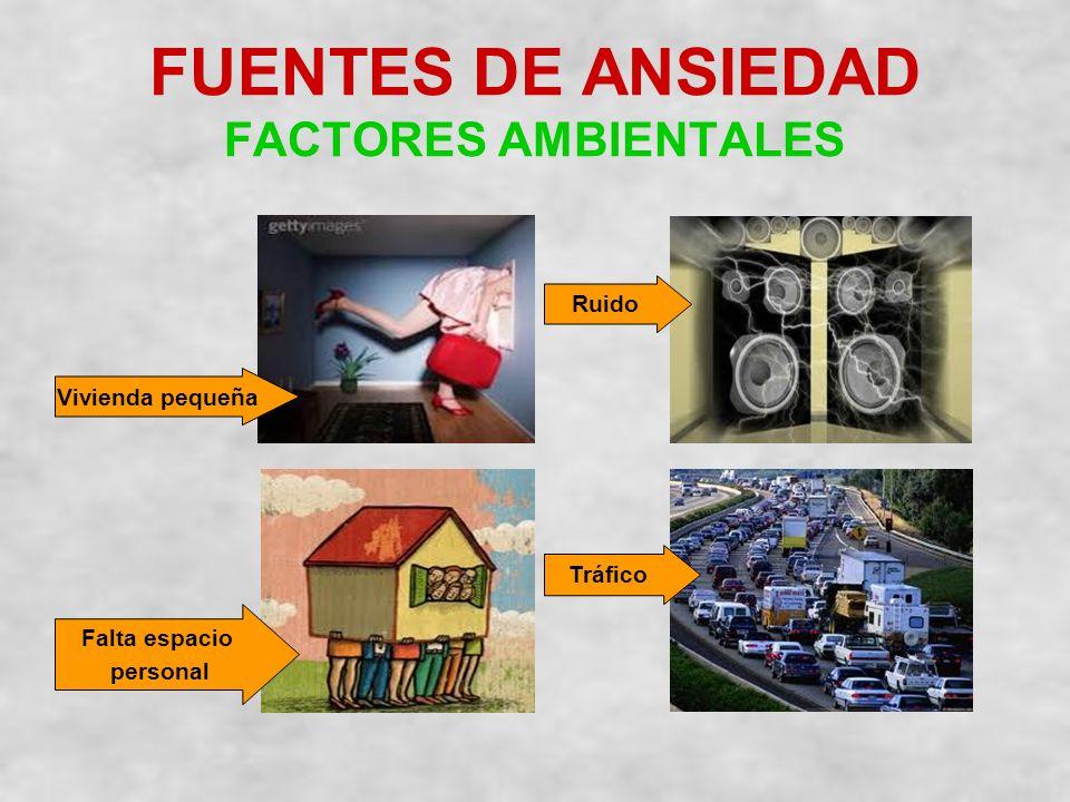 FUENTES DE ANSIEDAD FACTORES AMBIENTALES Ruido Tráfico Vivienda pequeña Falta espacio personal
