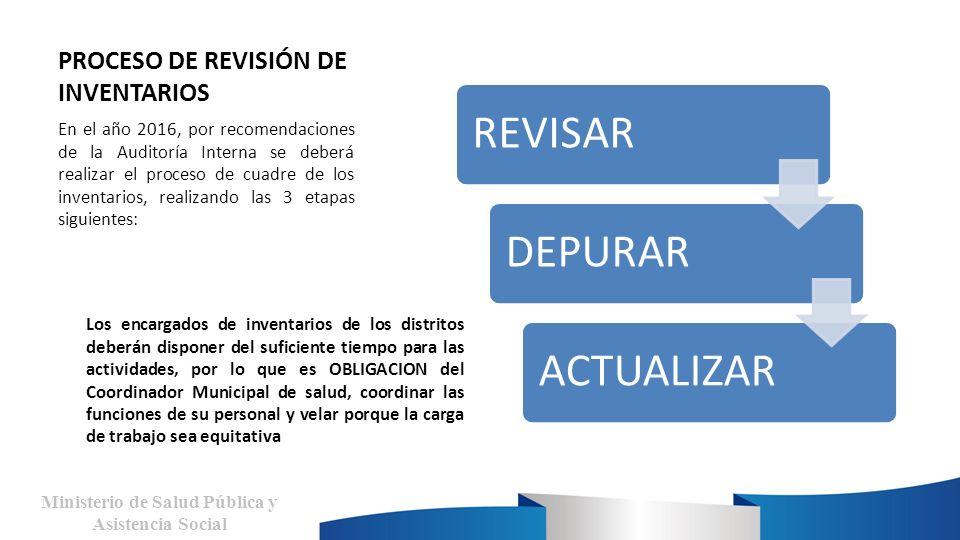 PROCESO DE REVISIÓN DE INVENTARIOS En el año 2016, por recomendaciones de la Auditoría Interna se deberá realizar el proceso de cuadre de los inventarios, realizando las 3 etapas siguientes: Ministerio de Salud Pública y Asistencia Social REVISARDEPURARACTUALIZAR Los encargados de inventarios de los distritos deberán disponer del suficiente tiempo para las actividades, por lo que es OBLIGACION del Coordinador Municipal de salud, coordinar las funciones de su personal y velar porque la carga de trabajo sea equitativa