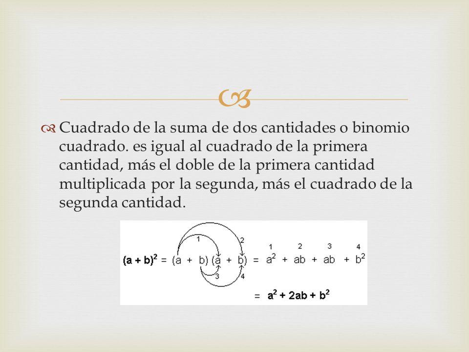   Cuadrado de la suma de dos cantidades o binomio cuadrado.