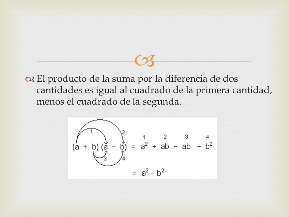   El producto de la suma por la diferencia de dos cantidades es igual al cuadrado de la primera cantidad, menos el cuadrado de la segunda.