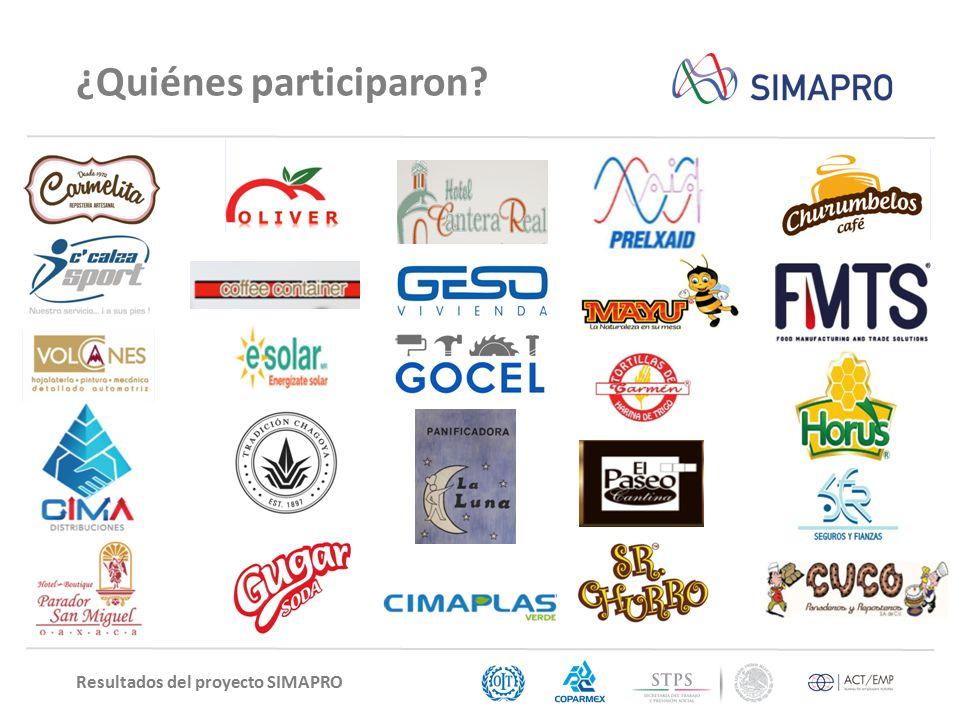 Resultados del proyecto SIMAPRO ¿Quiénes participaron