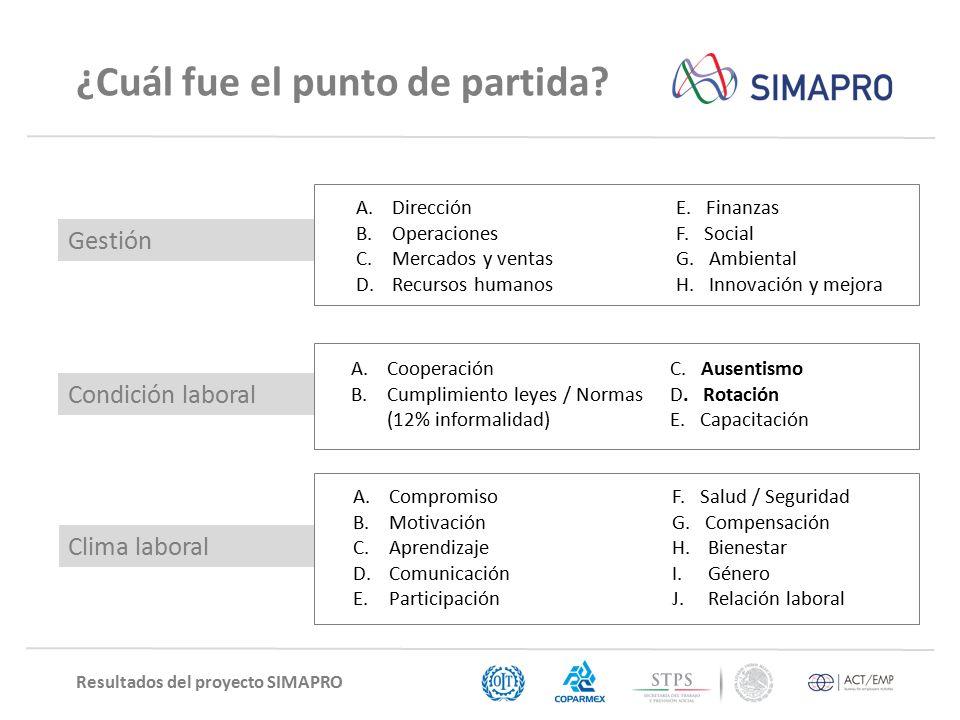 Resultados del proyecto SIMAPRO ¿Cuál fue el punto de partida.