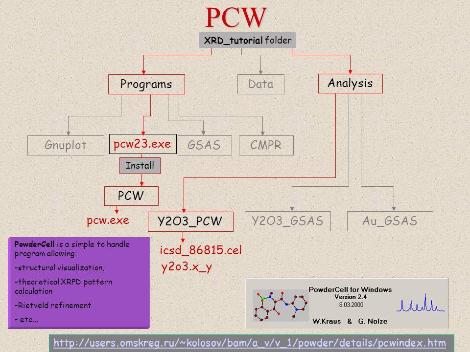 Powdercell