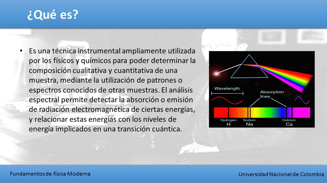 Fundamentos de física Moderna Universidad Nacional de Colombia ¿Qué es.