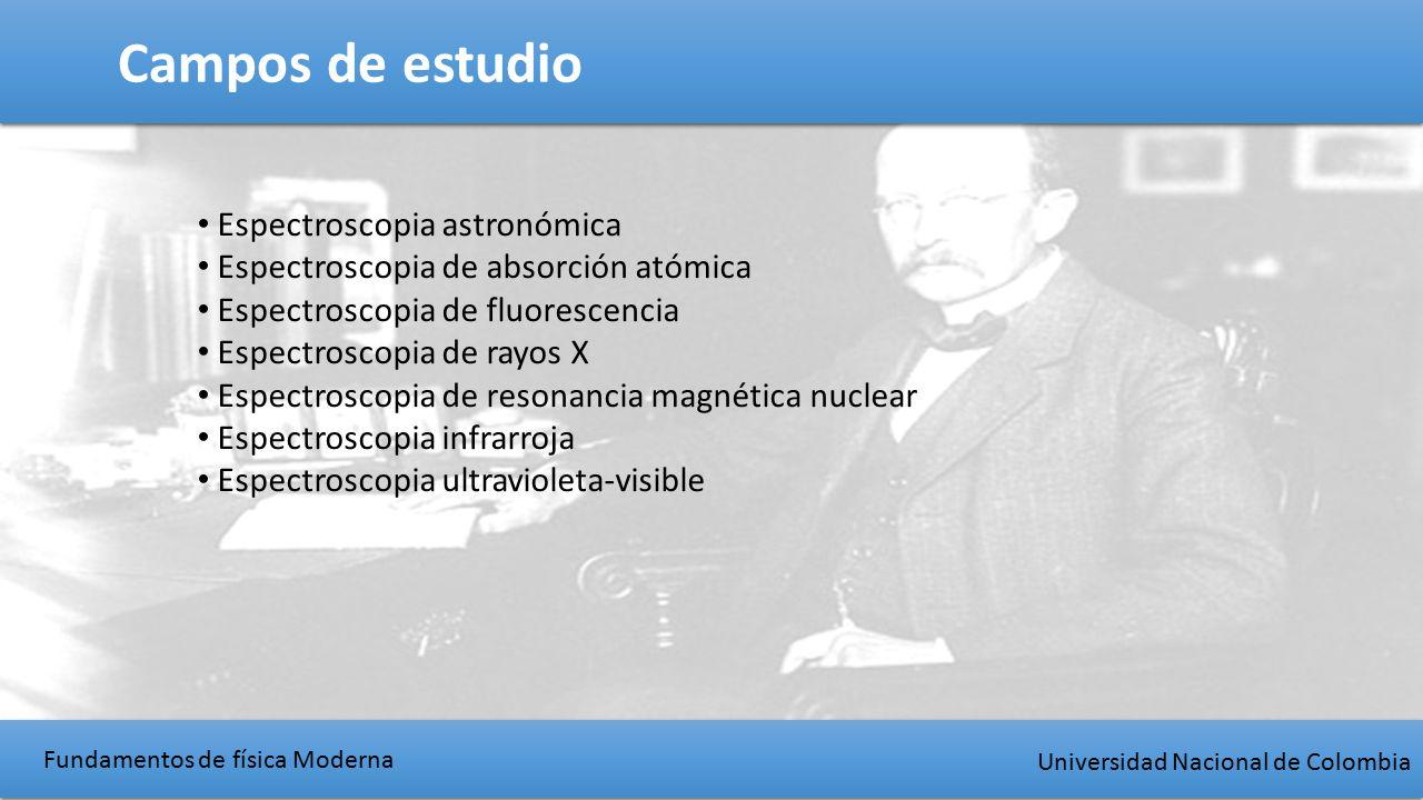 Fundamentos de física Moderna Universidad Nacional de Colombia Campos de estudio Espectroscopia astronómica Espectroscopia de absorción atómica Espectroscopia de fluorescencia Espectroscopia de rayos X Espectroscopia de resonancia magnética nuclear Espectroscopia infrarroja Espectroscopia ultravioleta-visible