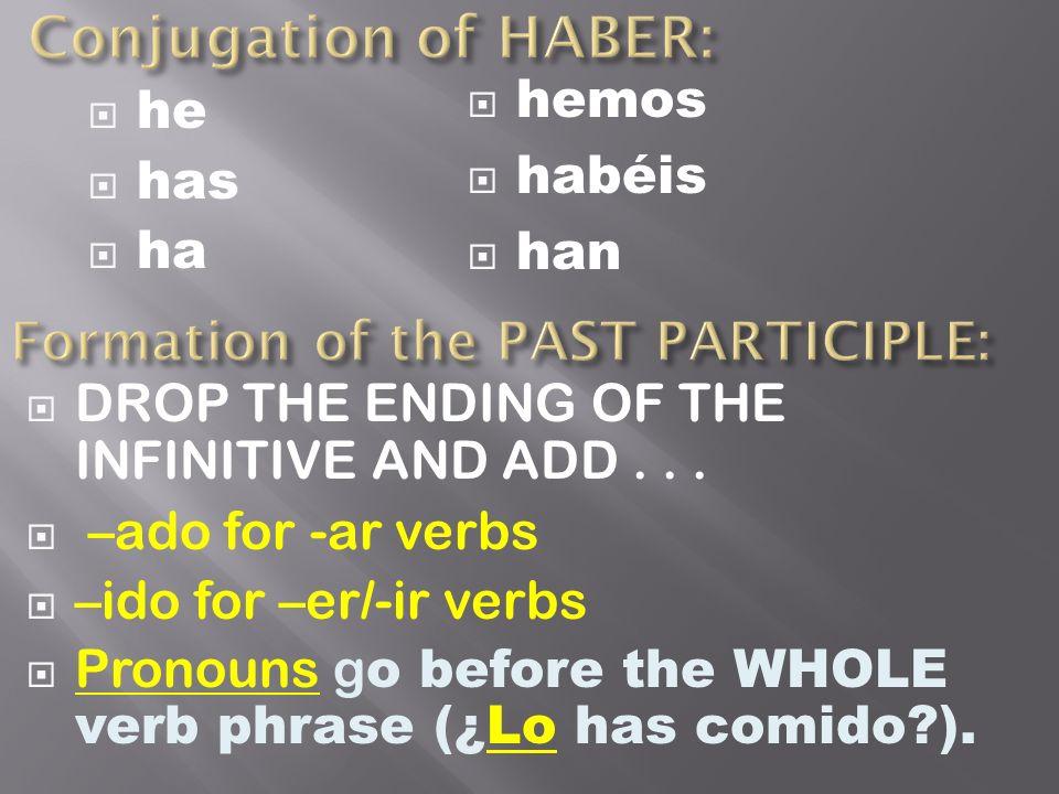  he  has  ha  hemos  habéis  han  DROP THE ENDING OF THE INFINITIVE AND ADD...