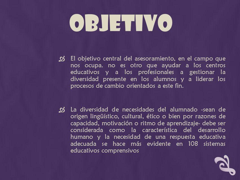 Dorable Necesidad De Asesoramiento Festooning - Imágenes de Anatomía ...
